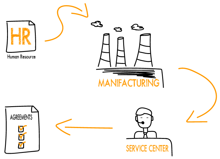 BPM processes image